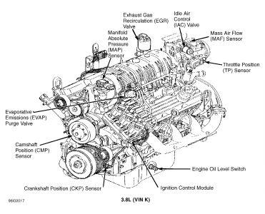 2000 Buick Park Avenue Engine Diagram Wiring Diagram Level Level Lionsclubviterbo It