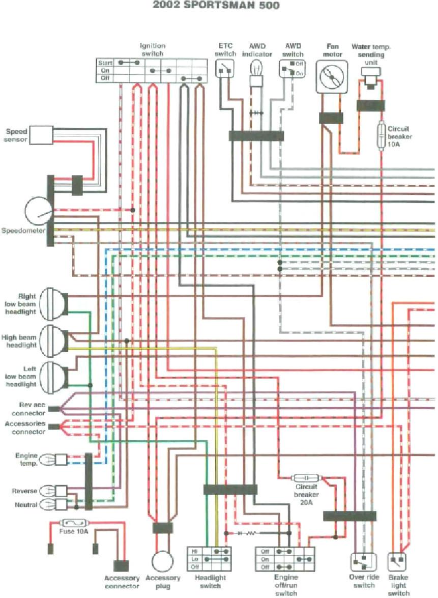 2010 polaris sportsman 500 wiring diagram hg 5725  ranger 500 wiring diagram on ace wiring diagram polaris  ranger 500 wiring diagram on ace wiring