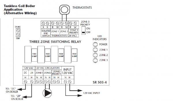 EF_1904] Taco Zone Control Wiring Diagram On Taco Circulator Pump Wiring  Wiring DiagramWww Mohammedshrine Librar Wiring 101