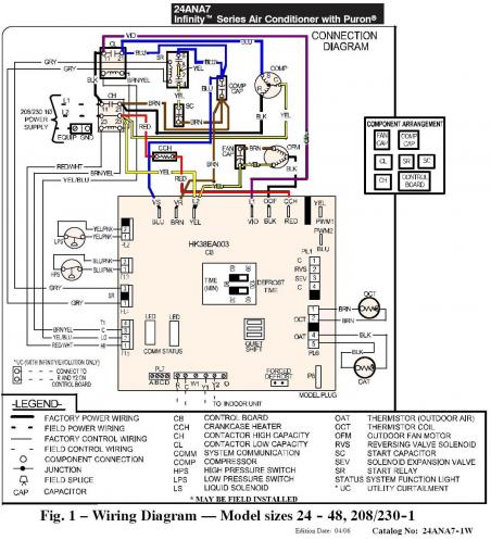 en_2484] hot tub pump wiring diagram also carrier air handler ... carrier ac unit wiring diagram carrier air conditioner wiring diagram eachi xorcede mohammedshrine librar wiring 101