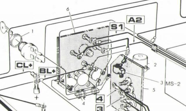 Fine 1992 Ezgo Marathon Wiring Diagram Wiring Diagram Tutorial Wiring Cloud Hisonepsysticxongrecoveryedborg