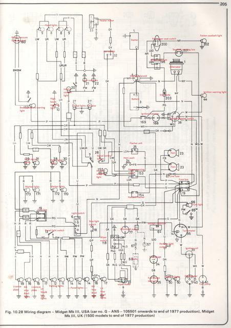 mg midget mk3 wiring diagram ex 7974  wiring diagram for 1963 austin healey sprite free  wiring diagram for 1963 austin healey