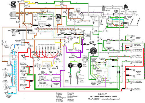 midget wiring diagram ex 7974  wiring diagram for 1963 austin healey sprite free  wiring diagram for 1963 austin healey