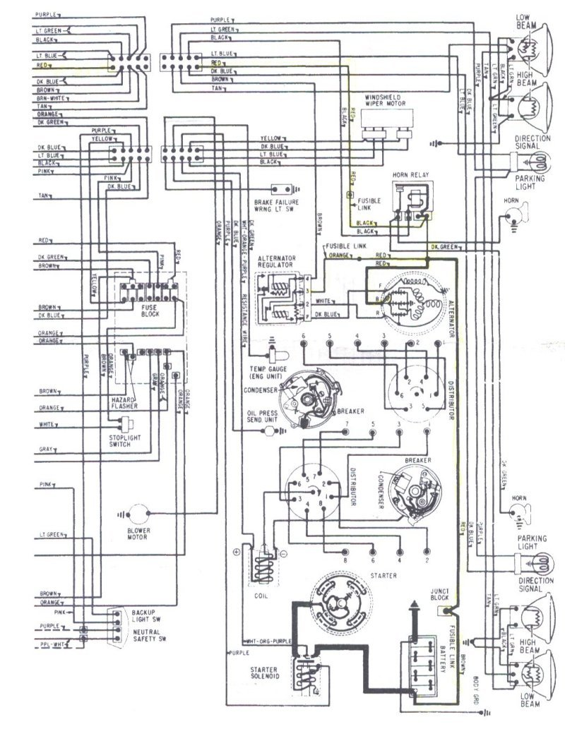 Magnificent 1969 Chevelle Wiring Diagram As Well 1967 Chevelle Wiring Diagram Wiring Cloud Rineaidewilluminateatxorg