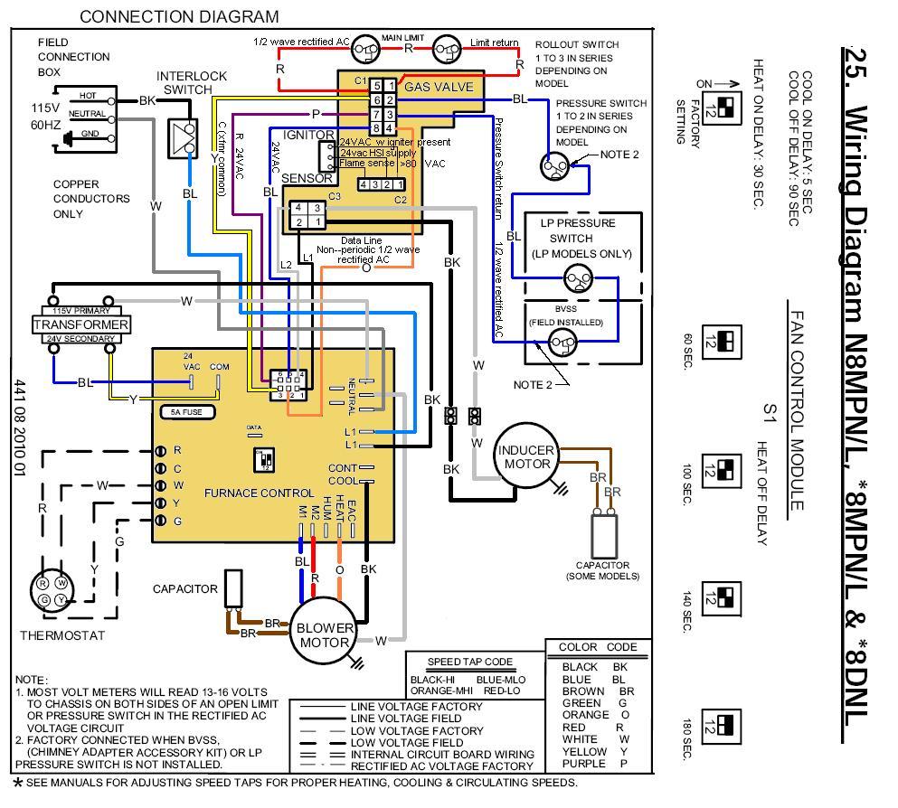 ED_9956] Old Ducane Oil Furnace Wiring Schematic WiringWww Mohammedshrine Librar Wiring 101