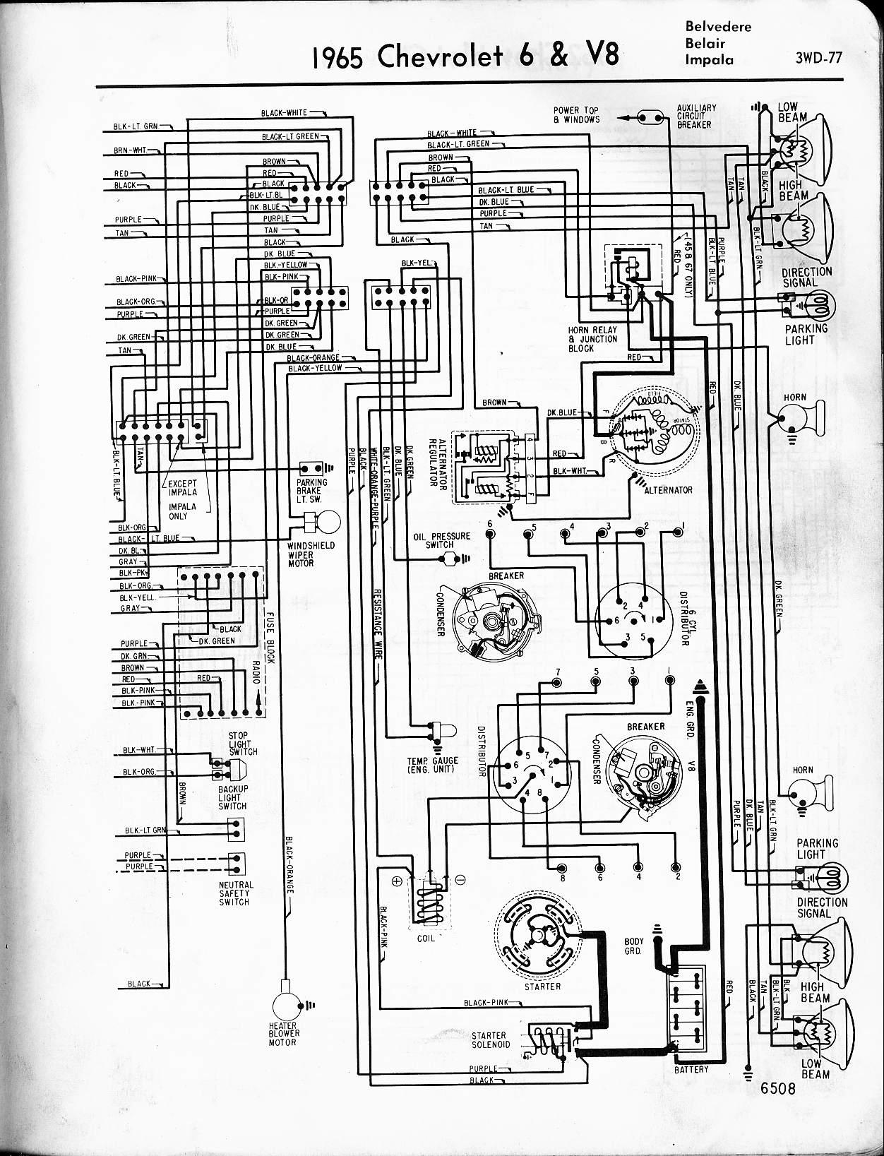 Admirable 1967 Chevelle Wiring Diagram Basic Electronics Wiring Diagram Wiring Cloud Waroletkolfr09Org