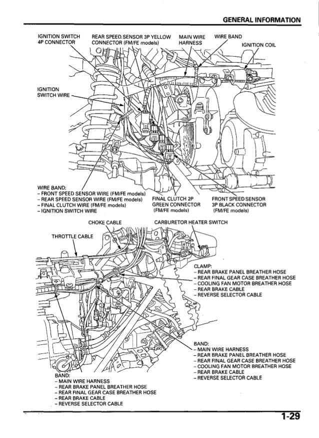 dv_4131] wiring diagram for 03 honda rancher schematic wiring  hutpa unbe hist unbe umize hyedi mohammedshrine librar wiring 101