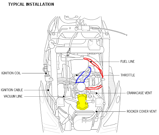 DIAGRAM] Baja 50cc Moped Wiring Diagram FULL Version HD Quality Wiring  Diagram - DIAGRAMEDITOR.CONDITIONSENSEIGNANTES.FRdiagrameditor.conditionsenseignantes.fr