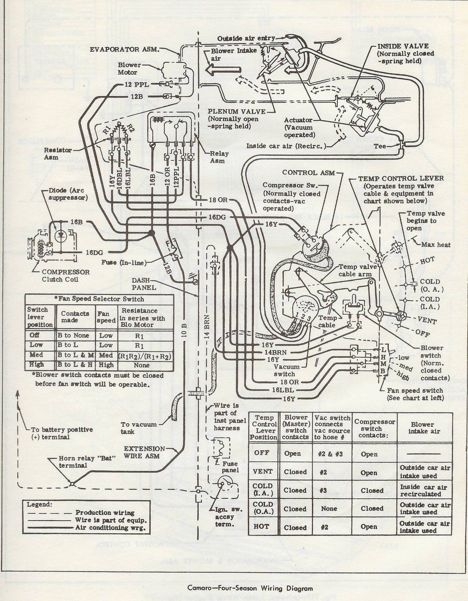 Brilliant 1967 Camaro Wiper Motor Wiring Diagram Basic Electronics Wiring Wiring Cloud Grayisramohammedshrineorg