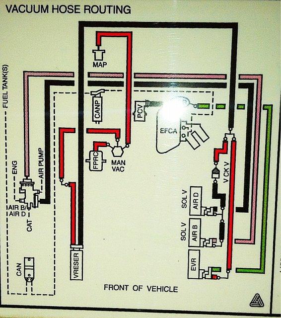Surprising 1995 F150 4 9 Vacuum Diagrams Ford Truck Enthusiasts Forums Wiring Cloud Histehirlexornumapkesianilluminateatxorg