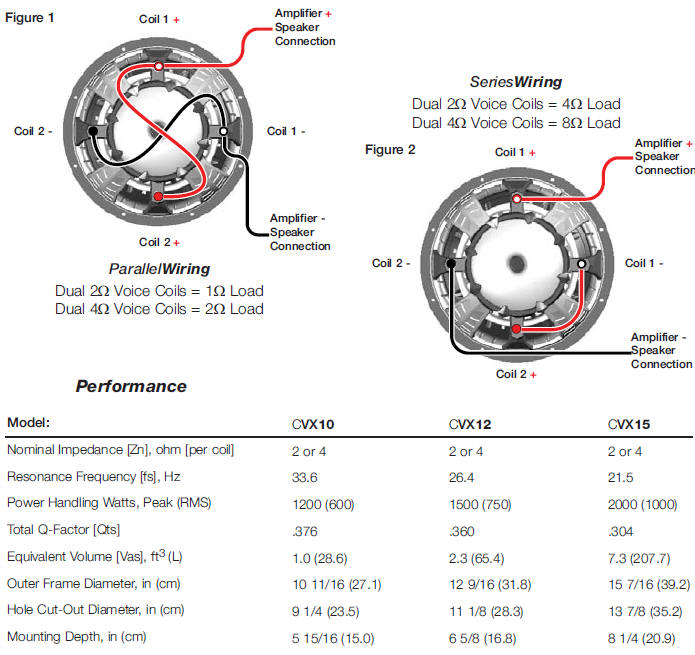 dual subwoofer wiring diagram kicker wiring diagram svc pro wiring diagram  kicker wiring diagram svc pro wiring