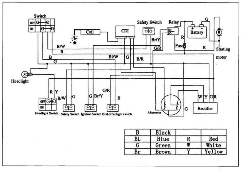 tao tao 110 atv wiring ey 5948  chinese atv cdi wiring diagram in addition chinese atv wiring  ey 5948  chinese atv cdi wiring diagram
