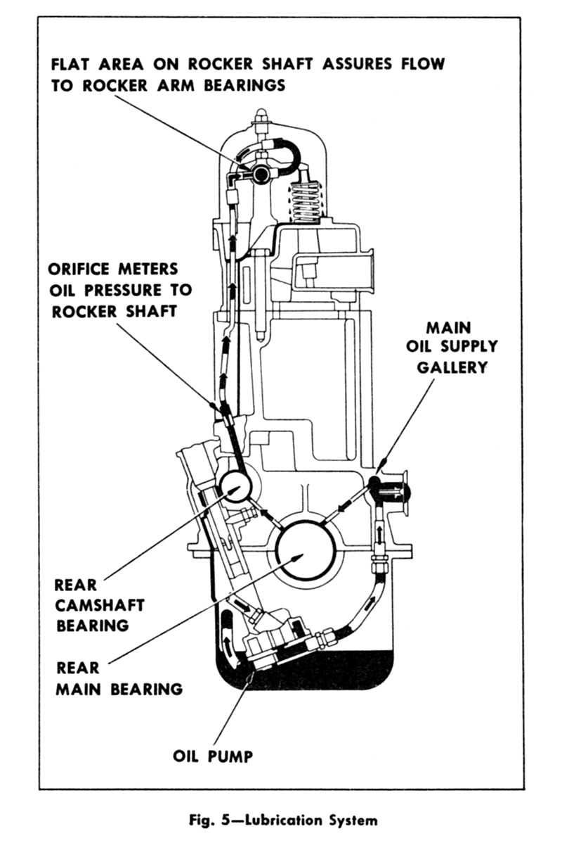1989 jeep wrangler wiring diagram free hc 8263  addition 2000 jeep wrangler wiring diagram in addition  jeep wrangler wiring diagram