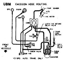 1983 chevy 305 wiring diagram dg 4177  chevy 4 3 v6 engine oil system diagram free diagram  chevy 4 3 v6 engine oil system diagram