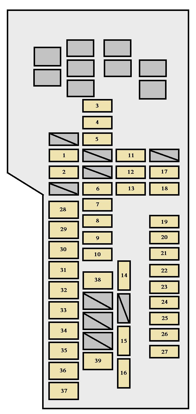 Strange 02 Toyota Solara Fuse Box Basic Electronics Wiring Diagram Wiring Cloud Inklaidewilluminateatxorg