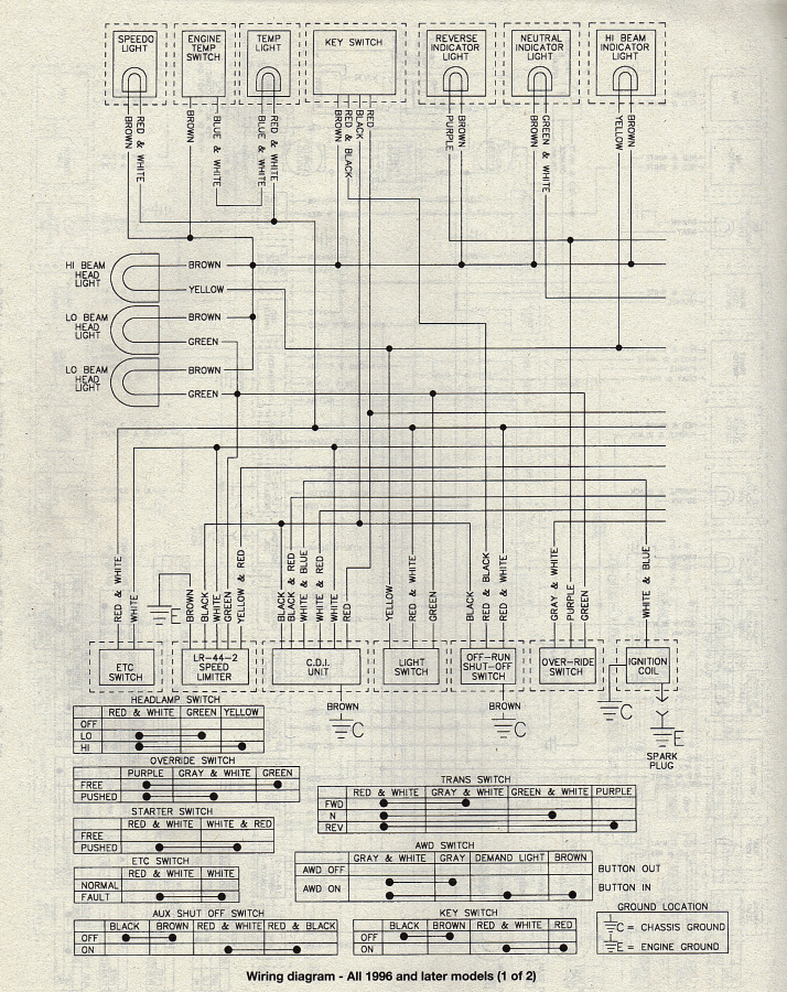 BE_7708] 1995 Polaris 300 4X4 Wiring Diagram Free Download DiagramNowa Tivexi Mohammedshrine Librar Wiring 101
