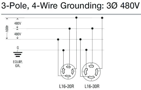 460 volt 3 phase wiring ef 9876  wiring diagram together with 480v single phase wiring  wiring diagram together with 480v