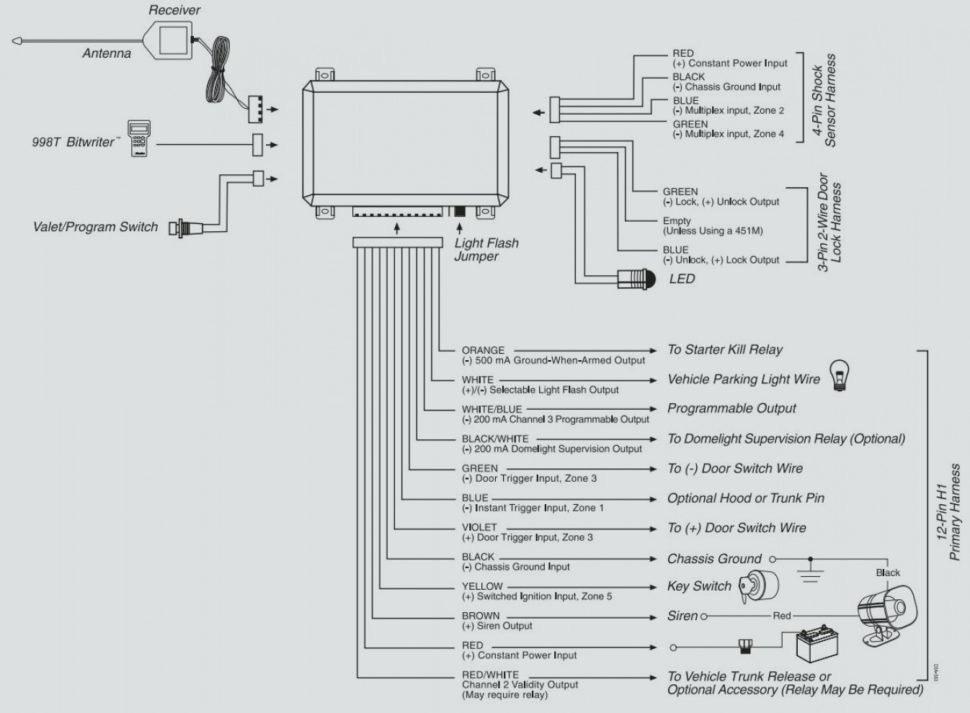 Peugeot Expert Stereo Wiring Diagram
