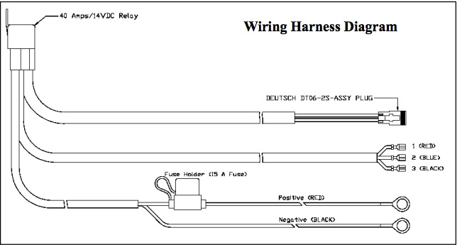 Light Bar Harness Wiring Diagram from static-assets.imageservice.cloud