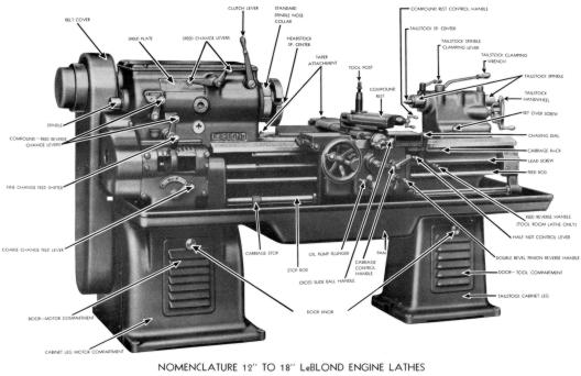 [DIAGRAM_34OR]  FD_7989] Leblond Lathe Wiring Diagram Schematic Wiring | Leblond Regal 19 Wiring Diagram |  | Antus Ariot Mentra Mohammedshrine Librar Wiring 101