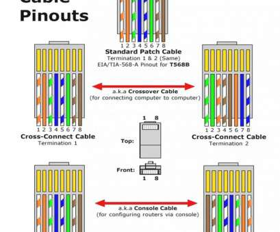 On Q Legrand Rj45 Wiring Diagram from static-assets.imageservice.cloud