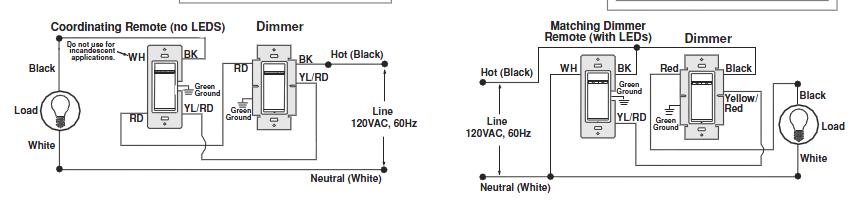 Ge Z Wave 4 Way Switch Wiring Diagram Panasonic Cd Wiring Diagram Fords8n Tukune Jeanjaures37 Fr