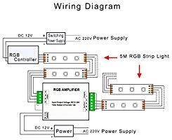 [SCHEMATICS_48ZD]  YY_3356] Led Strips Rgb Wiring Diagram Free Diagram | Led Strip Light Amplifier Wiring Schematic |  | Oupli Weasi Getap Mohammedshrine Librar Wiring 101