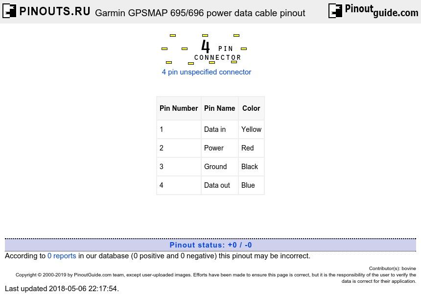 rh1054 garmin power wiring diagram schematic wiring