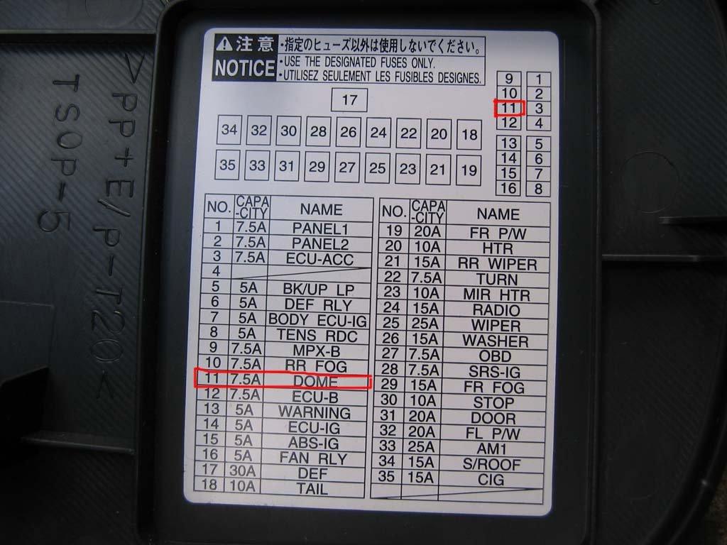 [SCHEMATICS_48ZD]  XL_2586] 2002 Tundra Wiring Diagram Furthermore 1997 Toyota Ta A Wiring  Diagram | 2002 Tundra Wiring Diagram Furthermore 1997 Toyota Ta A |  | Erek Habi Inrebe Mohammedshrine Librar Wiring 101