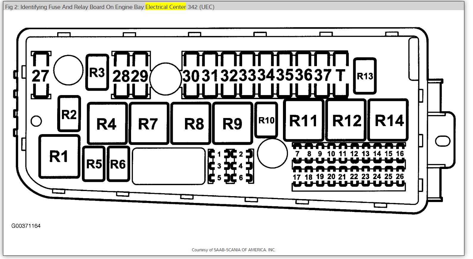 HK 40] 40 Saab 40 40 Fuse Diagram Radio Wiring Diagram