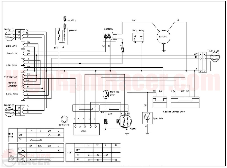 Strange Eton Atv Wiring Diagram Wiring Diagram Wiring Cloud Vieworaidewilluminateatxorg