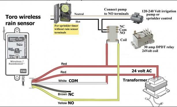 [DIAGRAM_38EU]  RY_7767] Rj12 Wiring Diagram For Pools Wiring Diagram | Rj12 Wiring Diagram For Pools |  | Xtern Oper Hone Salv Mohammedshrine Librar Wiring 101