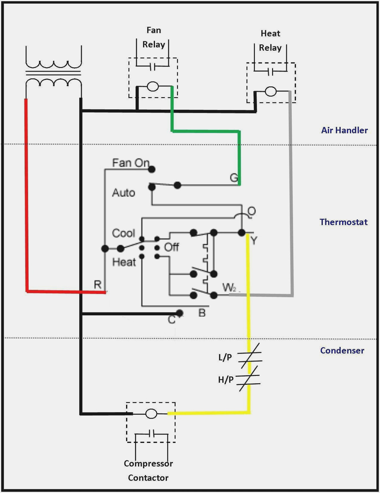 [DIAGRAM_09CH]  Oil Fired Furnace Wiring Diagram - Wiring Diagrams | Wiring Diagram Oil Furnace |  | dog.iron.lesvignoblesguimberteau.fr
