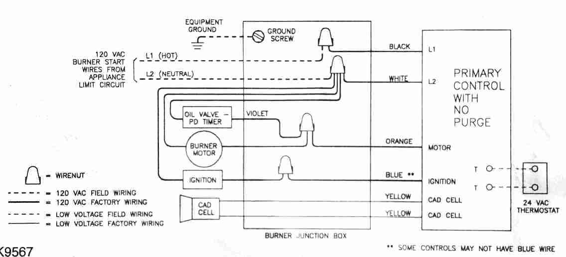 WK_5740] Oil Fired Furnace Wiring Diagram Download DiagramStap Alia Grebs Wigeg Mohammedshrine Librar Wiring 101