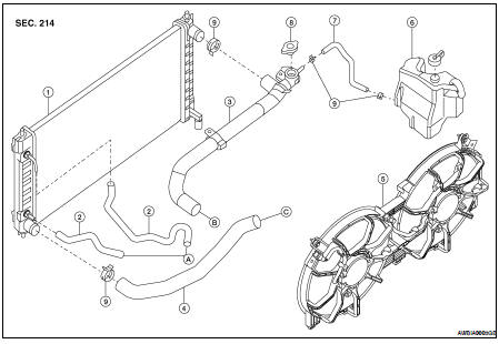 Wondrous Nissan Engine Cooling Diagram General Wiring Diagram Data Wiring Cloud Cranvenetmohammedshrineorg