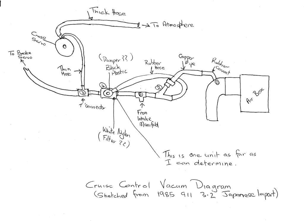 Outstanding 1989 Porsche 911 Wiring Diagram Schematic Diagram Download Wiring Cloud Icalpermsplehendilmohammedshrineorg