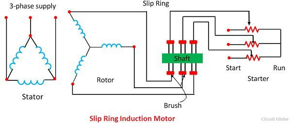 EG_6721] Speed Control Of Slip Ring Induction Motors Part Ii Free Diagram | Wound Rotor Motor Wiring Diagram |  | Viha Hicag Mohammedshrine Librar Wiring 101