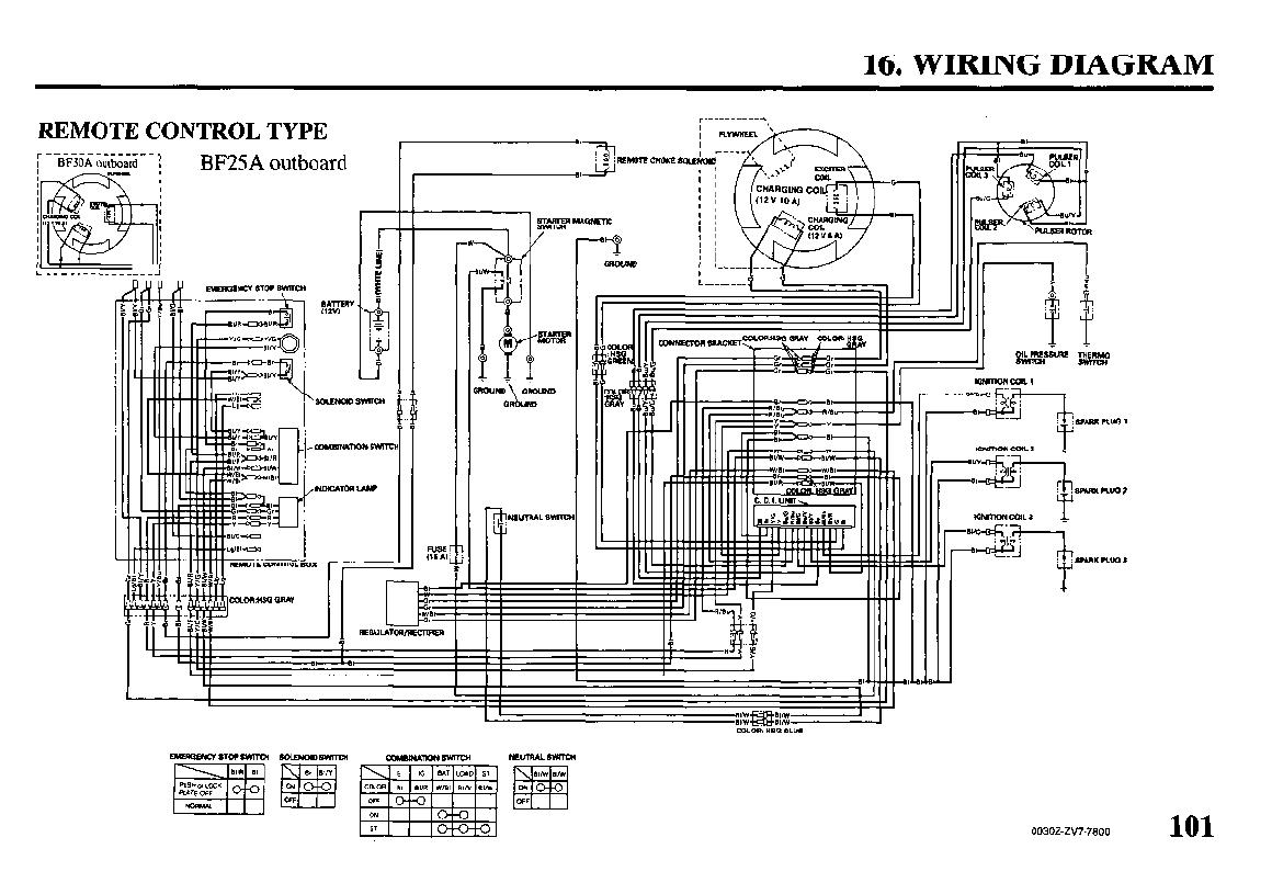 Honda 40hp Outboard Wiring Diagram - Wiring Diagram