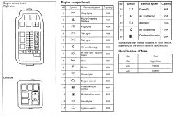[DIAGRAM_5NL]  1998 Mitsubishi Mirage Fuse Box Peavey T 40 Wiring Diagram -  hazzard.astrea-construction.fr | 94 Mitsubishi Mirage Fuse Box |  | Begeboy Wiring Diagram Source - ASTREA CONSTRUCTION