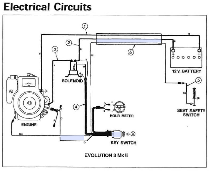 Briggs And Stratton Ignition Wiring Diagram - Eonon Wiring Schematic for Wiring  Diagram SchematicsWiring Diagram Schematics