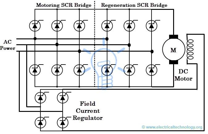 ft_3014] dc drive circuit diagram free diagram  opein kapemie mohammedshrine librar wiring 101