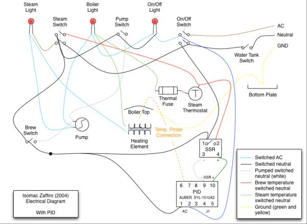 hg2492 pid wiring diagram with heat sink download diagram