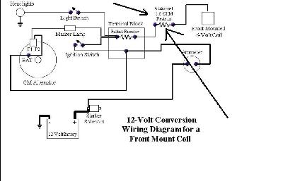 12 volt conversion wiring diagram 1951 plymouth bv 9010  ford 9n wiring diagram 12 volt conversion free diagram  bv 9010  ford 9n wiring diagram 12 volt