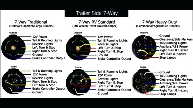 Camper 7 Way Wiring Diagram from static-assets.imageservice.cloud