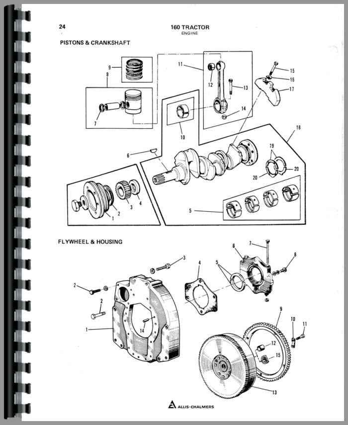 Allis Chalmers C Wiring Diagram from static-assets.imageservice.cloud