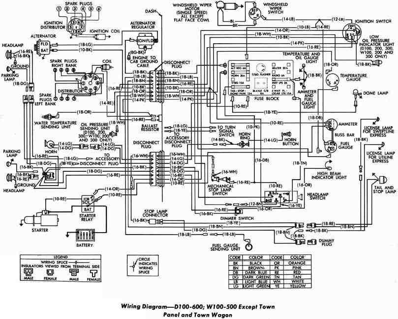Astonishing 440 Arctic Cat Carburetor Diagram Free Download Wiring Diagram Wiring Cloud Staixaidewilluminateatxorg