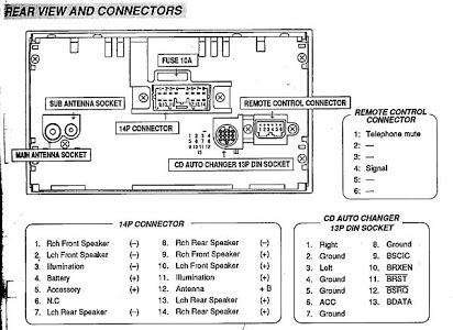 Mitsubishi Outlander Wiring Diagram Radio Audio General Wiring Diagram Justwire Justwire Justrollingwith It