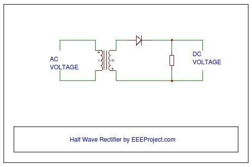 Cool Half Wave Rectifier Explained In Detail Wiring Cloud Staixaidewilluminateatxorg