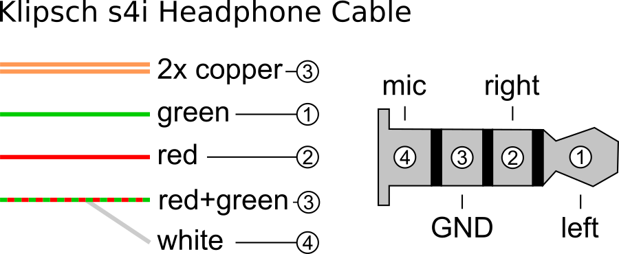 Excellent Headphone Jack Plug Wiring Diagram Basic Electronics Wiring Diagram Wiring Cloud Counpengheilarigresichrocarnosporgarnagrebsunhorelemohammedshrineorg