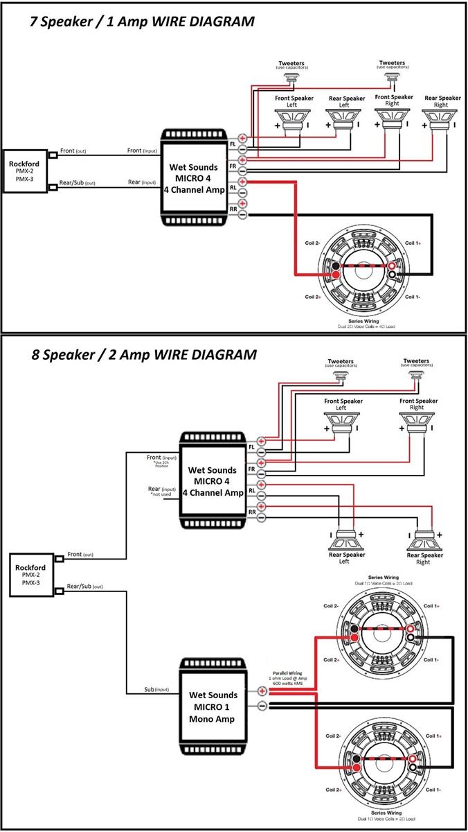 Surprising Dual Amp Wiring Diagram Wiring Diagram Wiring Cloud Itislusmarecoveryedborg